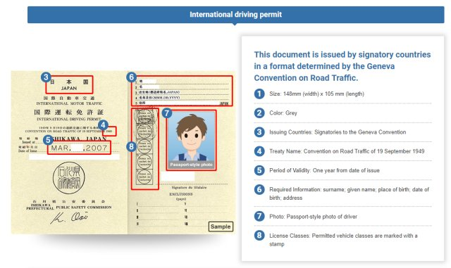 Documents necessary for car rental in Japan (Explanation of International Driving Permit)
